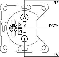 Antennensteckdose, 3Loch TRIAX EDM304